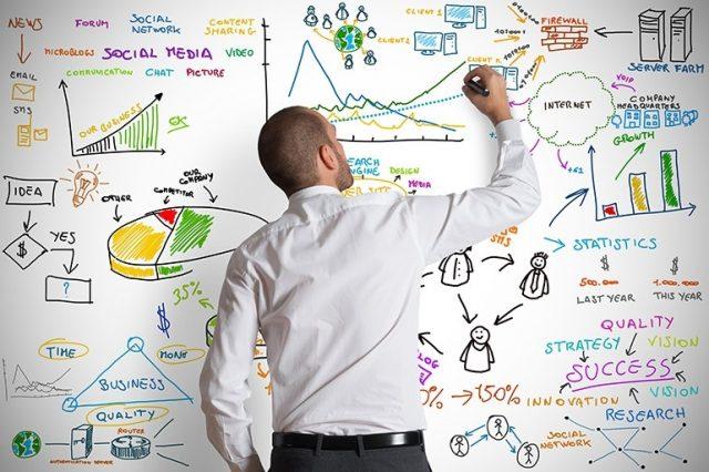 kênh Digital Marketing
