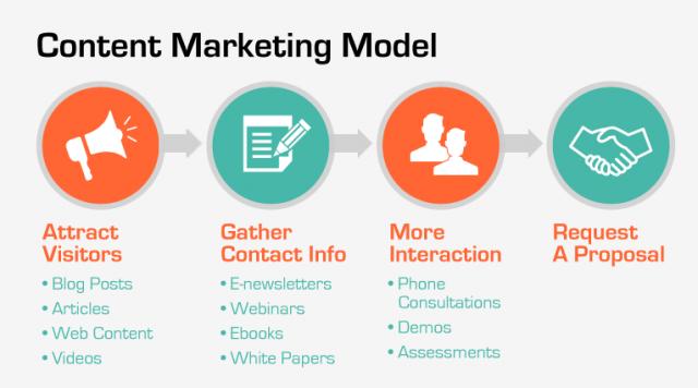5 chiến lược marketing hiệu quả cho doanh nghiệp du lịch